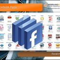 RSS-app-gebruiken-op-Facebook