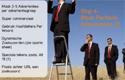 adwords-perfecte-advertentie-maken