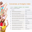 google_adwords_conversie