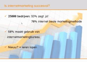 internet-marketing-succesvol