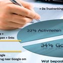 internet-marketing-nederland-hoe-hoog-mijn-pagerank