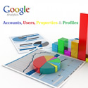internet-marketing-nederland-academy-google-analytics